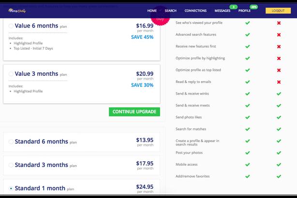 Dating website price comparison