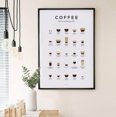 Coffee Guide print