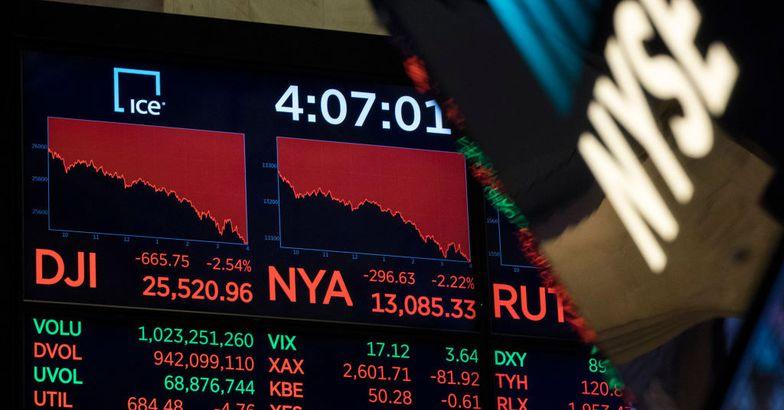 falling stocks dow jones screen