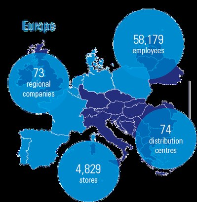 graph of Aldi's european presence with statistics on stores and employees