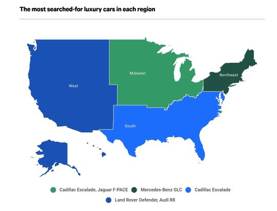 Most searched-or luxury cars by region