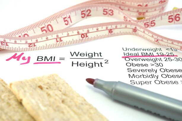 measuring tape, a bread and a paper with a body mass index formula